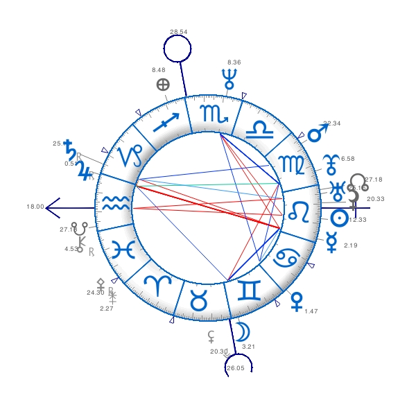 astrology chart obama astroquick 7 software